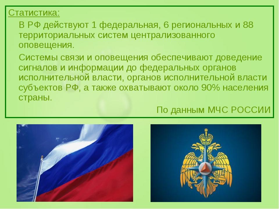 Статистика: В РФ действуют 1 федеральная, 6 региональных и 88 территориальны...
