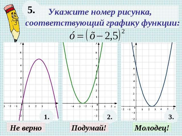 Укажите номер рисунка, соответствующий графику функции: 5. 1. 2. 3. Не верно...