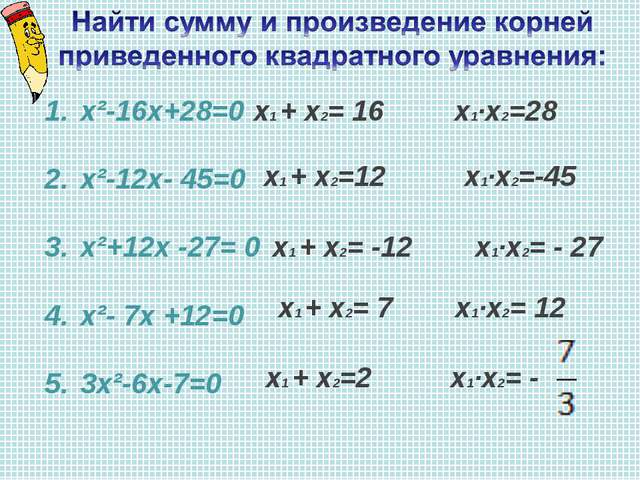 х²-16х+28=0 х²-12х- 45=0 х²+12х -27= 0 х²- 7х +12=0 3х²-6х-7=0 х1 + х2= 16 х1...