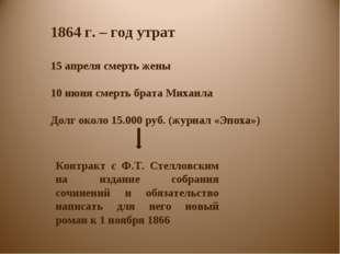 1864 г. – год утрат 15 апреля смерть жены 10 июня смерть брата Михаила Долг о