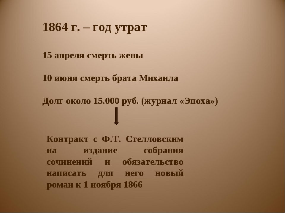 1864 г. – год утрат 15 апреля смерть жены 10 июня смерть брата Михаила Долг о...