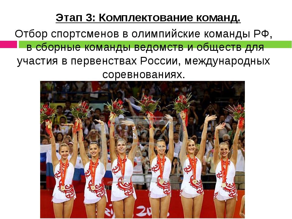Этап 3: Комплектование команд. Отбор спортсменов в олимпийские команды РФ, в...