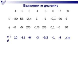 Выполните деление 10 -11 -6 -3 -3/2 -1 4 -1/5 1 2345678 а -80 55 -