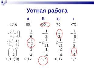 Устная работа абвг -17585-8575-75    5,1: (-3)0,17-1,7