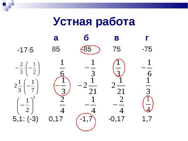 Устная работа абвг -17585-8575-75    5,1: (-3)0,17-1,7...