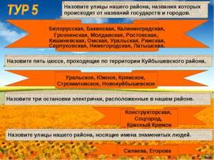 Назовите пять шоссе, проходящие по территории Куйбышевского района. Назовите
