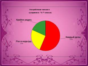 """Употребление чипсов и сухариков в """"5-7"""" классах. Каждый день; 63% Раз в неде"""