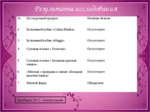 Результаты исследования Пробирка № 1 - контрольная №Исследуемый продуктНали
