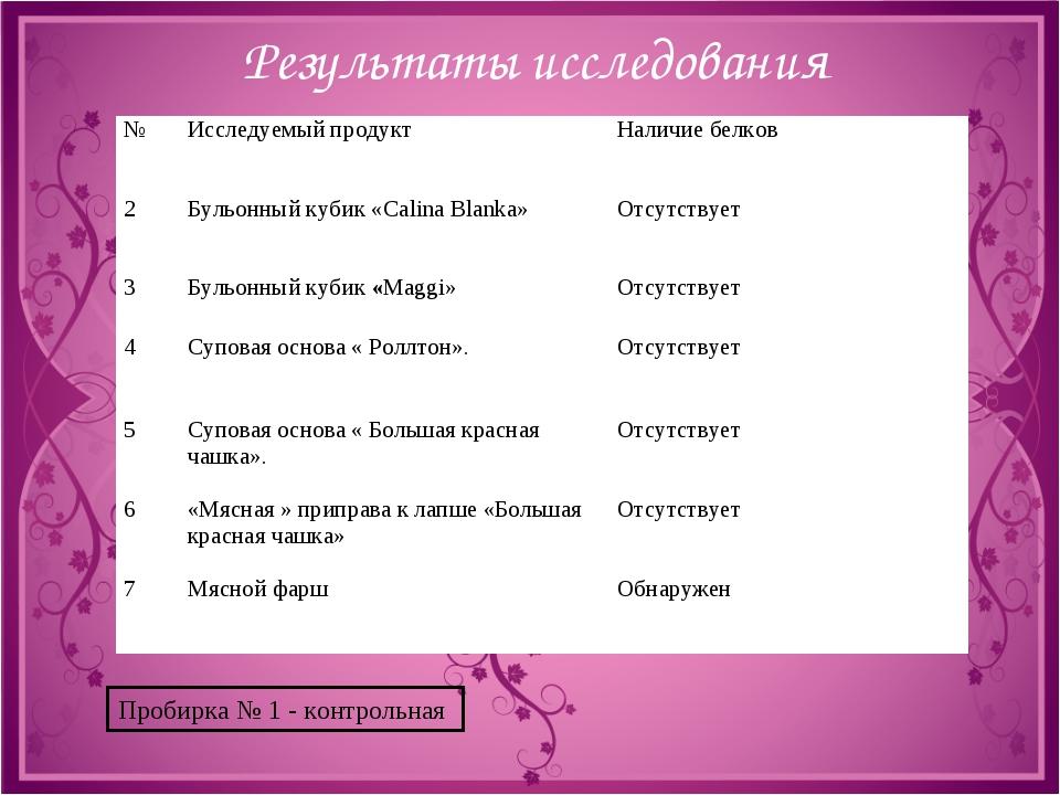 Результаты исследования Пробирка № 1 - контрольная №Исследуемый продуктНали...