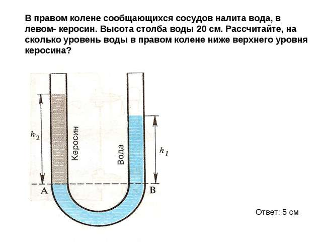 В правом колене сообщающихся сосудов налита вода, в левом- керосин. Высота с...