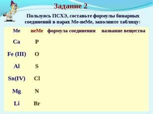 Пользуясь ПСХЭ, составьте формулы бинарных соединений в парах Ме-неМе, заполн