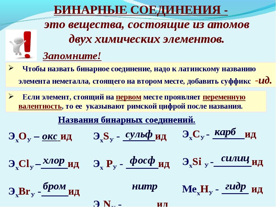 Чтобы назвать бинарное соединение, надо к латинскому названию элемента немет...