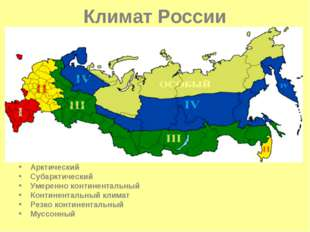 Климат России Арктический Субарктический Умеренно континентальный Континентал
