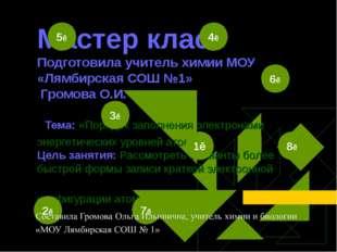 Мастер класс Подготовила учитель химии МОУ «Лямбирская СОШ №1» Громова О.И. Т