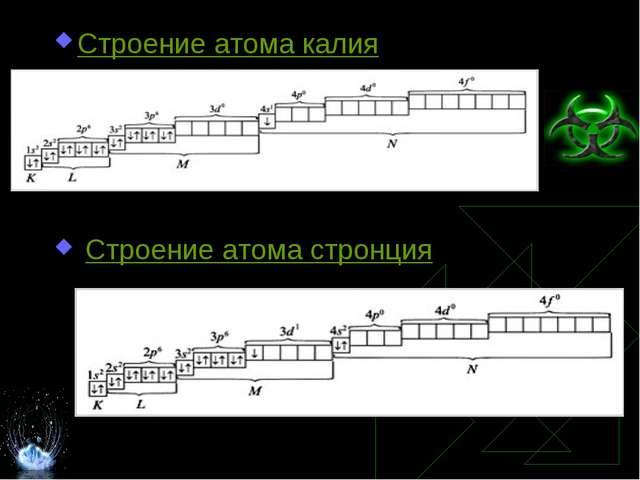 Строение атома калия Строение атома стронция
