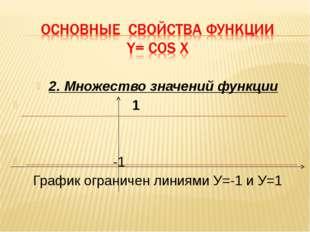 2. Множество значений функции 1 -1 График ограничен линиями У=-1 и У=1