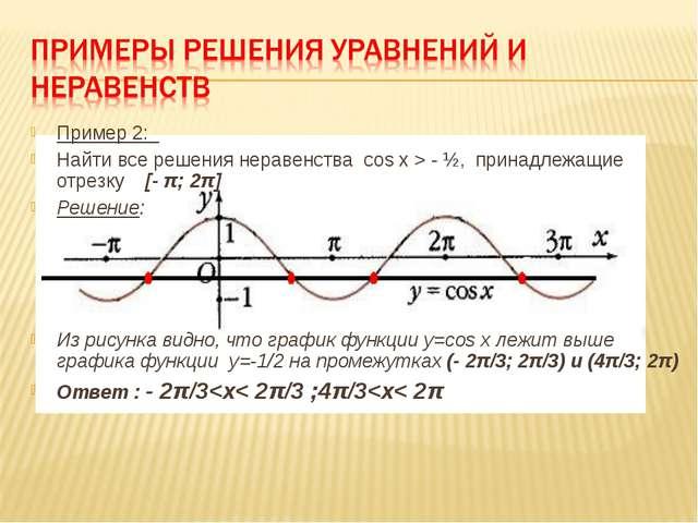Пример 2: Найти все решения неравенства cos x > - ½, принадлежащие отрезку [-...