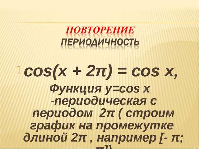 cos(x + 2π) = cos x, Функция y=cos x -периодическая с периодом 2π ( строим гр...