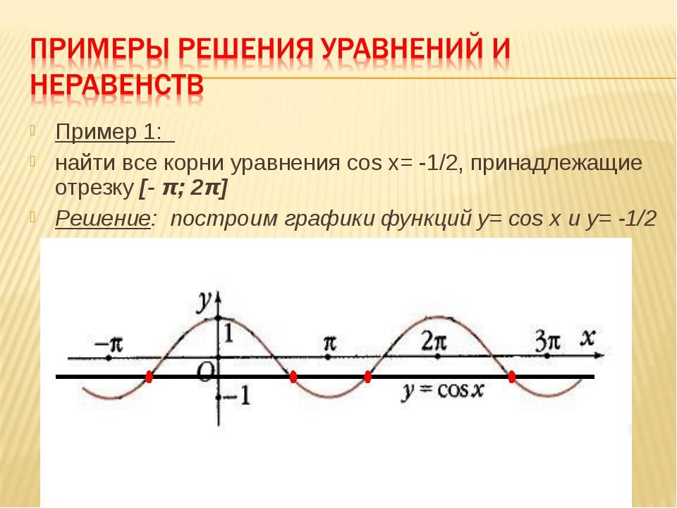 Пример 1: найти все корни уравнения cos x= -1/2, принадлежащие отрезку [- π;...