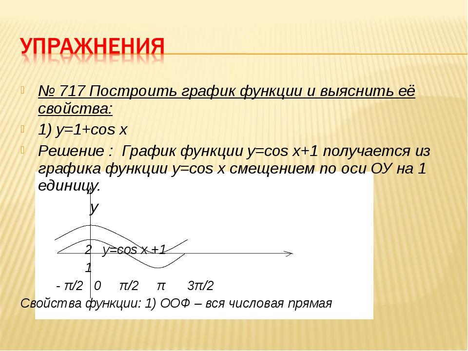 № 717 Построить график функции и выяснить её свойства: 1) y=1+cos x Решение :...