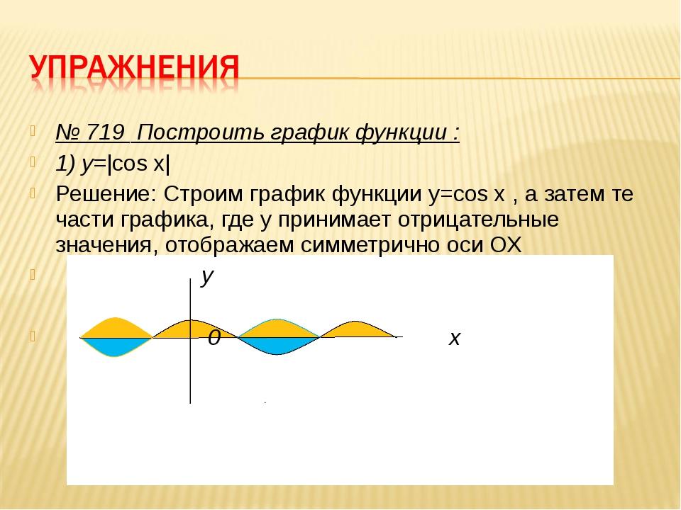 № 719 Построить график функции : 1) у=|cos x| Решение: Строим график функции...
