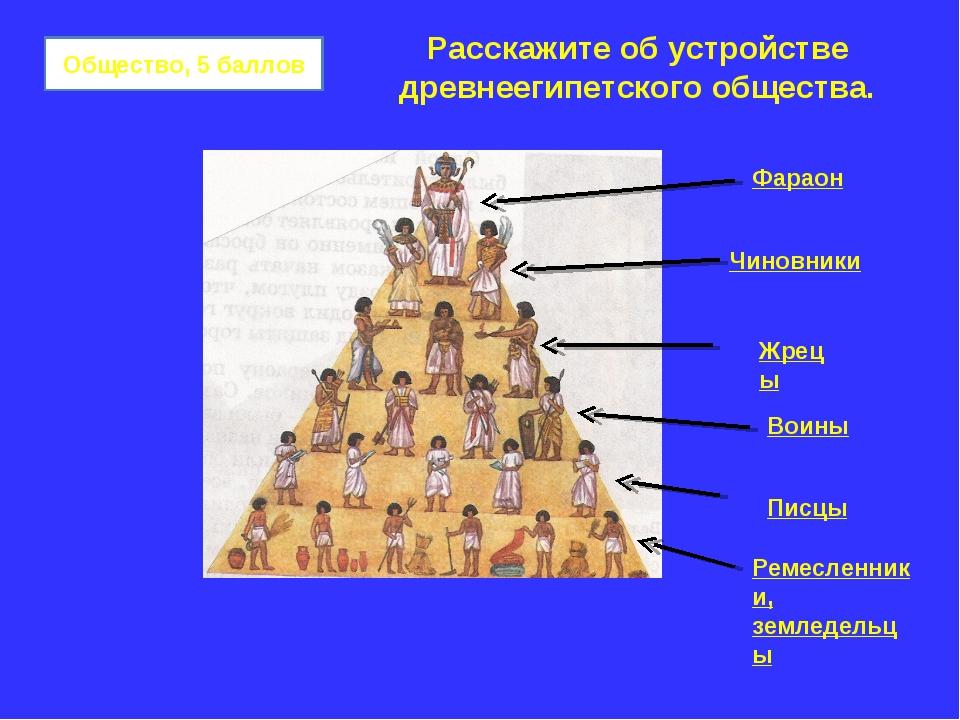 Общество, 5 баллов Фараон Чиновники Жрецы Воины Писцы Ремесленники, земледель...