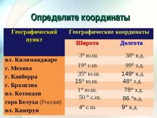 Определите координаты 3°ю.ш. 38° в.д. 19° с.ш. 99° з.д. 35° ю.ш. 149° в.д.