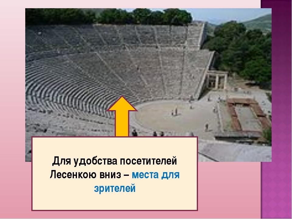 Для удобства посетителей Лесенкою вниз – места для зрителей