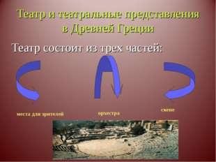 Театр и театральные представления в Древней Греции Театр состоит из трех част