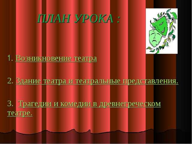 ПЛАН УРОКА : 1. Возникновение театра 2. Здание театра и театральные представл...
