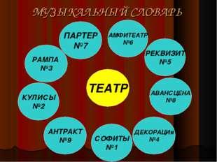 МУЗЫКАЛЬНЫЙ СЛОВАРЬ АНТРАКТ №9 ДЕКОРАЦИя №4 АВАНСЦЕНА №8 ПАРТЕР №7 РАМПА №3 К