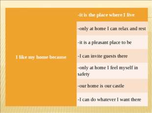 I like my home because	-it is the place where I live -only at home I can rela