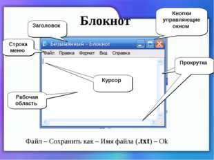 Блокнот Заголовок Кнопки управляющие окном Строка меню Прокрутка Рабочая обла