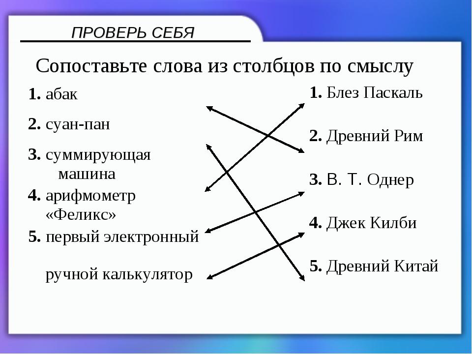 ПРОВЕРЬ СЕБЯ Сопоставьте слова из столбцов по смыслу 1. абак 2. суан-пан 3. с...