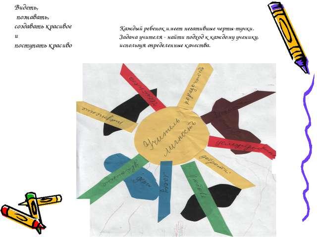 Каждый ребенок имеет негативные черты-тучки. Задача учителя - найти подход к...