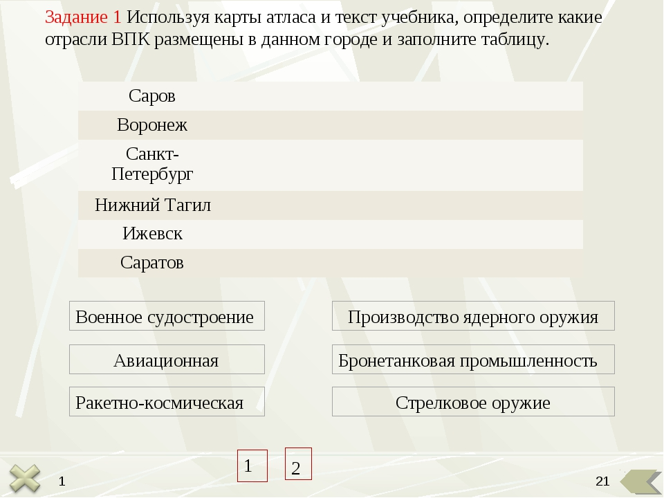 1 Задание 1 Используя карты атласа и текст учебника, определите какие отрасли...