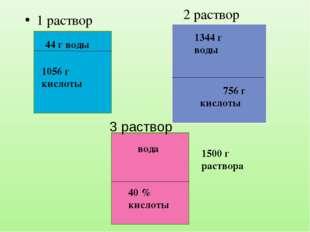 2 раствор 1 раствор 44 г воды 1056 г кислоты 756 г кислоты 1344 г воды 1500