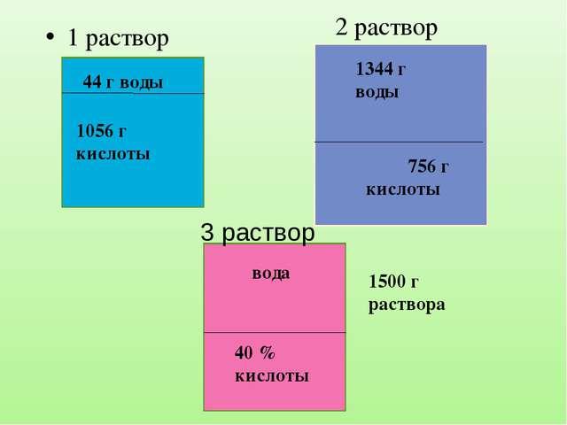 2 раствор 1 раствор 44 г воды 1056 г кислоты 756 г кислоты 1344 г воды 1500...