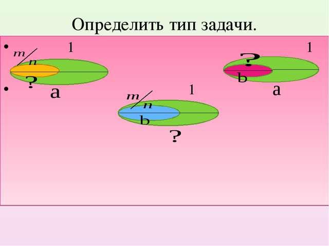 Определить тип задачи. 1 1 1