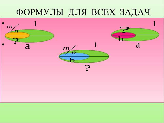 ФОРМУЛЫ ДЛЯ ВСЕХ ЗАДАЧ 1 1 1