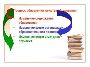 Процесс обновления качества образования. Изменение содержания образования Изм