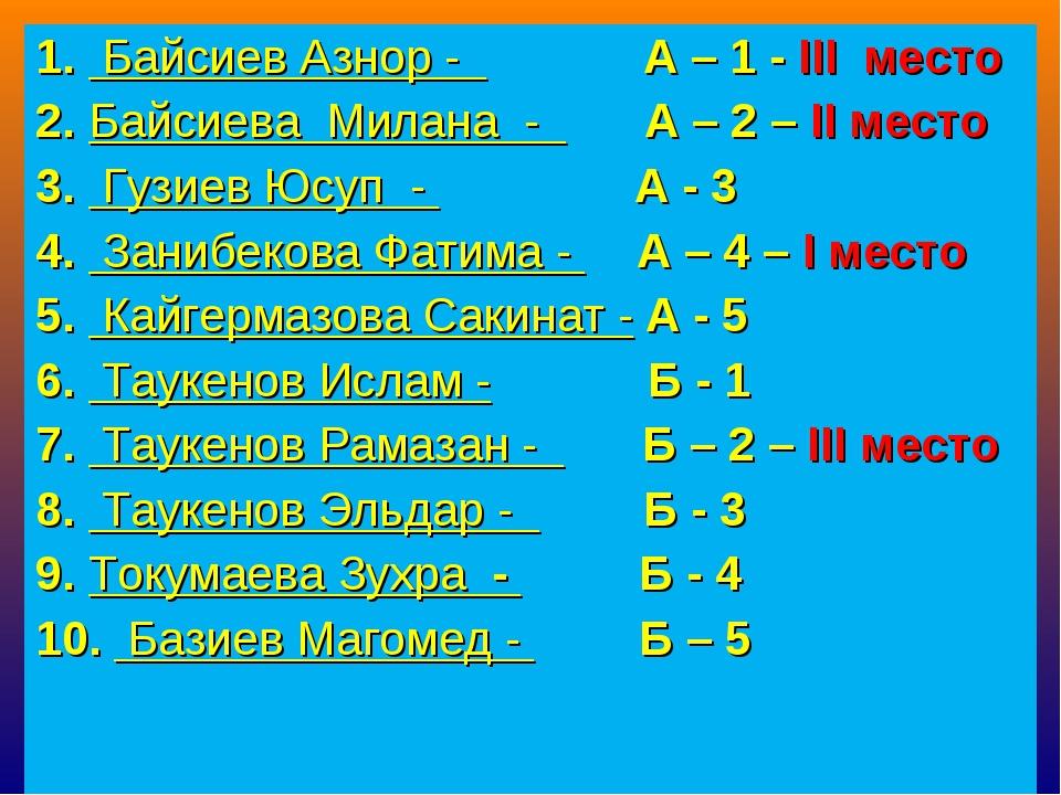 1. Байсиев Азнор - А – 1 - III место 2. Байсиева Милана - А – 2 – II место 3....