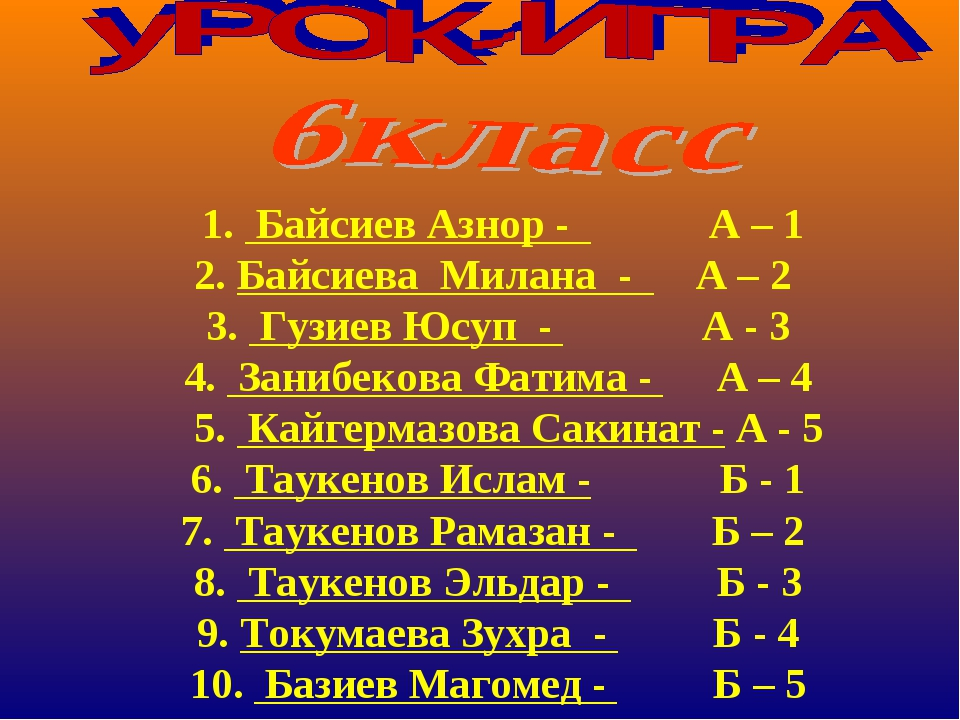 1. Байсиев Азнор - А – 1 2. Байсиева Милана - А – 2 3. Гузиев Юсуп - А - 3 4...