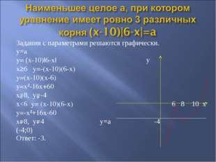 Задания с параметрами решаются графически. y=a y= (x-10)|6-x| у x≥6 y=-(x-10)