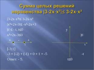 |3-2x-x²|≤ 3-2x-x² |x²+2x-3|≤ -x²-2x+3 |t| ≤ - t, t≤0 у x²+2x-3≤0 |t| + - + -
