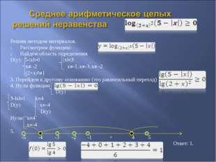 Решим методом интервалов. Рассмотрим функцию Найдем область определения D(y):