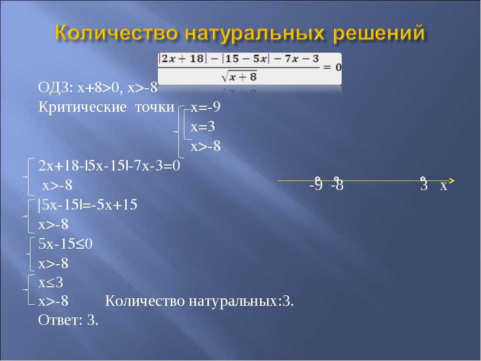 ОДЗ: x+8>0, x>-8 Критические точки x=-9 x=3 x>-8 2x+18-|5x-15|-7x-3=0 x>-8 -9...