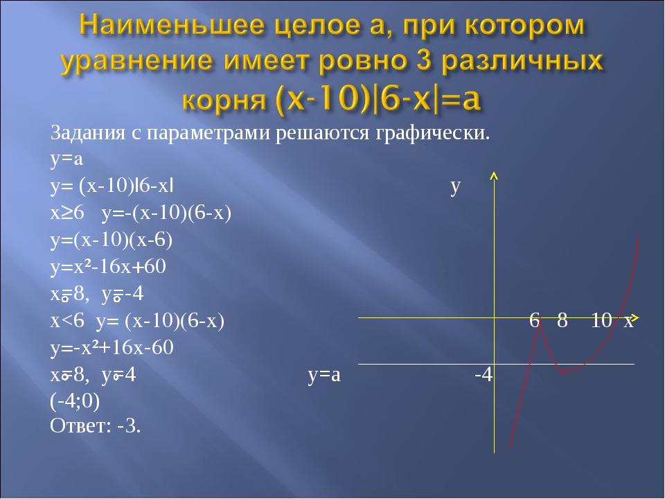 Задания с параметрами решаются графически. y=a y= (x-10)|6-x| у x≥6 y=-(x-10)...