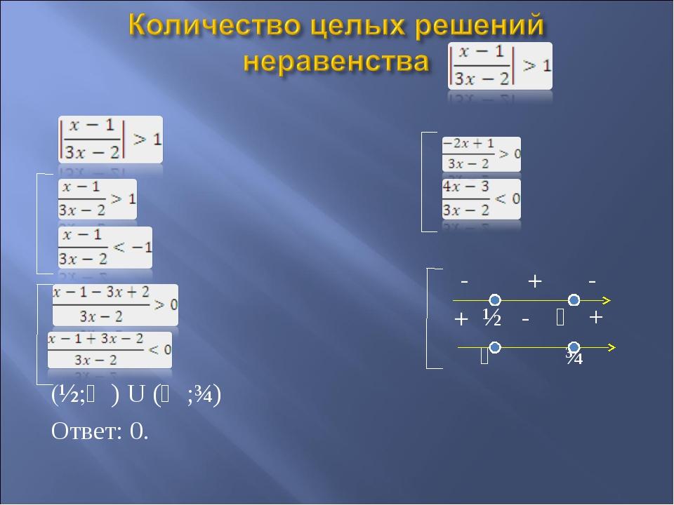 - + - + ½ - ⅔ + ⅔ ¾ (½;⅔) U (⅔;¾) Ответ: 0.