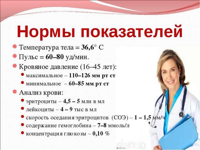 Нормы показателей Температура тела =36,6°С Пульс =60–80уд/мин. Кровяное д...